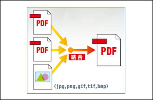 PDFTool编辑处理工具